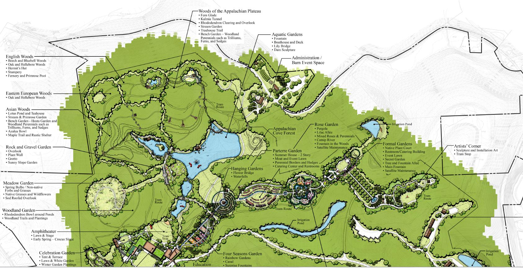 Botanic Garden - The Master Plan